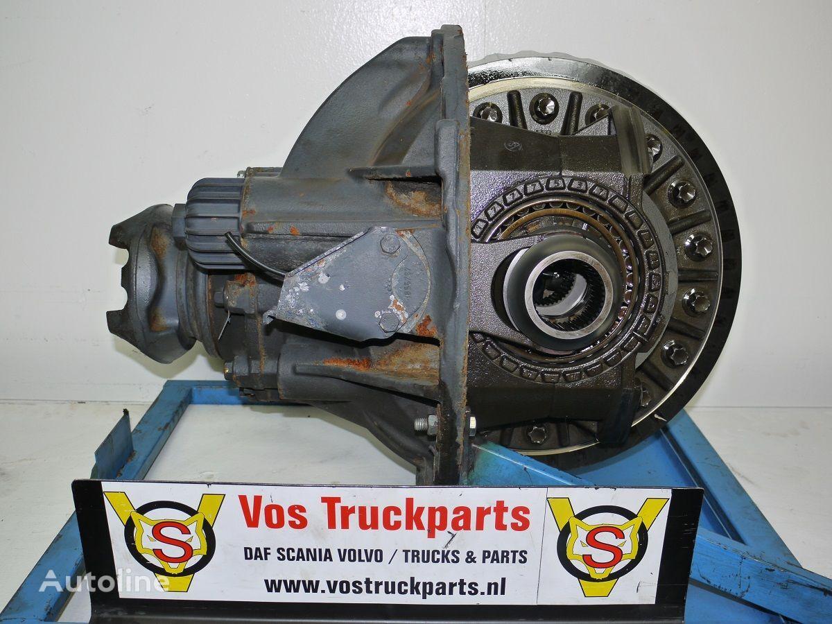 diferentsiaal SCANIA R-885 3.64 INCL SPER tüübi jaoks veoauto
